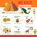 Mexico Travel Infographic Concept royalty free illustration