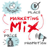 Mezcla de comercialización, precio de la promoción del lugar del producto Foto de archivo libre de regalías