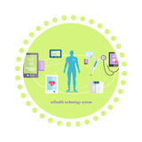Mhealth Technologies System Icon Flat Isolated Stock Images