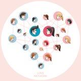 Miłość socjalny sieć Zdjęcia Royalty Free
