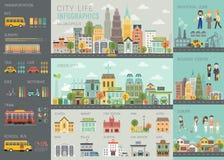 Miasta życie Infographic ustawiający z mapami i innymi elementami
