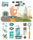 Micro GPS technical illustration set. Main scene + custom graphic elements Royalty Free Stock Photos