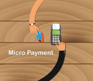 Micro payment business illustration with two business man pay with credit card and payment machine Stock Photo