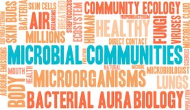 Microbial Communities Word Cloud. On a white background Royalty Free Stock Photography