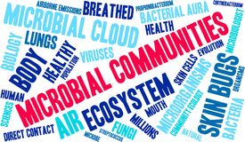 Microbial Communities Word Cloud. On a white background Stock Photo