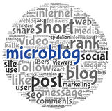 Microblog concept in word tag cloud Stock Photo