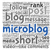 Microblog concept in word tag cloud Royalty Free Stock Images