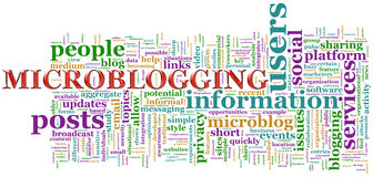Microblogging wordcloud Stock Image