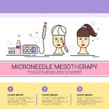 Microneedle Mesotherapy Cosmetology Infographics Salon Medical Cosmetics Procedures Set Banner With Copy Space. Flat Vector Illustration Stock Images