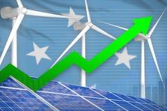 Micronesië zonne en windenergie het toenemen grafiek, pijl omhoog - groene natuurlijke energie industriële illustratie 3D Illustr vector illustratie