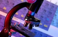 Microscoop Royalty-vrije Stock Afbeeldingen