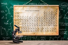 Microscope, blackboard with chemical formulas and table of elements Stock Image