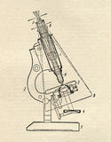 Microscope Diagram Stock Images