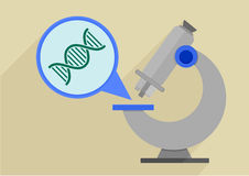 Microscope dna Royalty Free Stock Images
