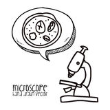Microscope Royalty Free Stock Images