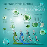 Microscopes vector Stock Photo