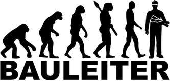 Miejsce kierownika ewolucja niemiec ilustracja wektor