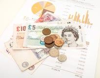 Miesięczny wydatek Budżetuje, Brytyjski Funtowy Sterling zdjęcie stock