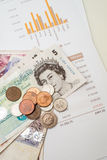 Miesięczny wydatek Budżetuje, Brytyjski Funtowy Sterling fotografia stock