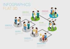 Mieszkania 3d isometric sieci organizaci mapy infographic pojęcie Zdjęcia Stock