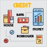 Mieszkanie styl, Cienki Kreskowej sztuki projekt Set podaniowy ecommerce biznes kredyt i hipoteka również zwrócić corel ilustracj Obrazy Stock