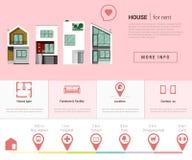Mieszkaniowy sztandar i Infographic dla sieć projekta 2 Zdjęcie Stock