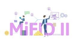 MiFID II Tabla del concepto con palabras claves, letras e iconos Ejemplo plano coloreado del vector en el fondo blanco ilustración del vector
