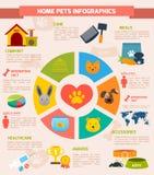 Migdali infographic set Zdjęcie Royalty Free