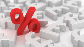 Mighty percent of pounds Stock Image
