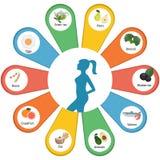 Migliori alimenti per perdita di peso Fotografie Stock Libere da Diritti