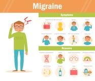 Migräne infographic Kopfschmerzen stock abbildung