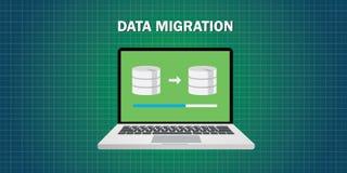 Migração de dados no computador Imagem de Stock