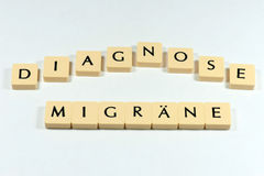 Migraine disease Royalty Free Stock Photos