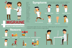 Migraine headaches infographics. this graphics presenting sympto Stock Photos