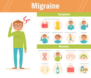Migraine infographic. Headache Stock Photos