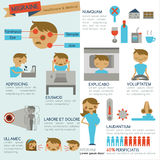 Migraine infographic healthcare and medical Royalty Free Stock Image