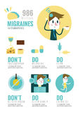 Migraines Infographics. Stock Photo