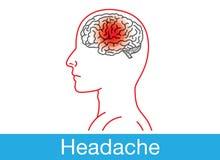 Migrena kontur royalty ilustracja