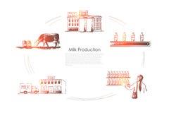 Milchproduktion - Kuh auf dem Gebiet, Molkerei, Speicher, Lieferung, Kaufvektor-Konzeptsatz stock abbildung