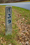 Milepost Marker Stock Photos