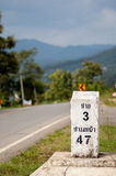 Milestone on the road to Pai city, Thailand Stock Images
