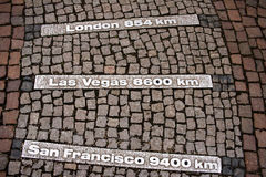 Milestones on the ground. Signs on the ground with number of kilometers to various parts of the world. Photo made in Baden-Baden, Germany royalty free stock photo