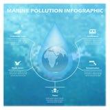 Milieu, ecologie infographic elementen stock illustratie