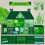 Milieu, ecologie infographic elementen Milieurisico's, Stock Afbeeldingen