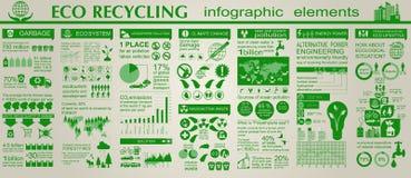 Milieu, ecologie infographic elementen Milieurisico's, stock illustratie