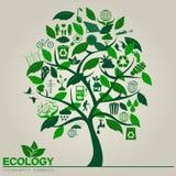 Milieu, ecologie infographic elementen Milieurisico's, royalty-vrije illustratie