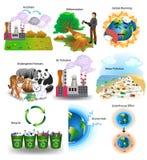 Milieuproblemen zoals zure regen, ontbossing, het globale verwarmen, bedreigde dieren, luchtvervuiling vector illustratie