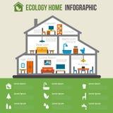 Milieuvriendelijk infographic huis vector illustratie