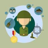 Militaire Mensenmilitair Icon Stock Fotografie