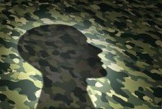 Militarnych zagadnień pojęcie ilustracji